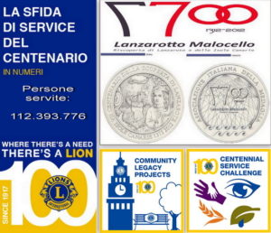 comitato-malocello-2016_gemellaggio-tra-lions-club-international